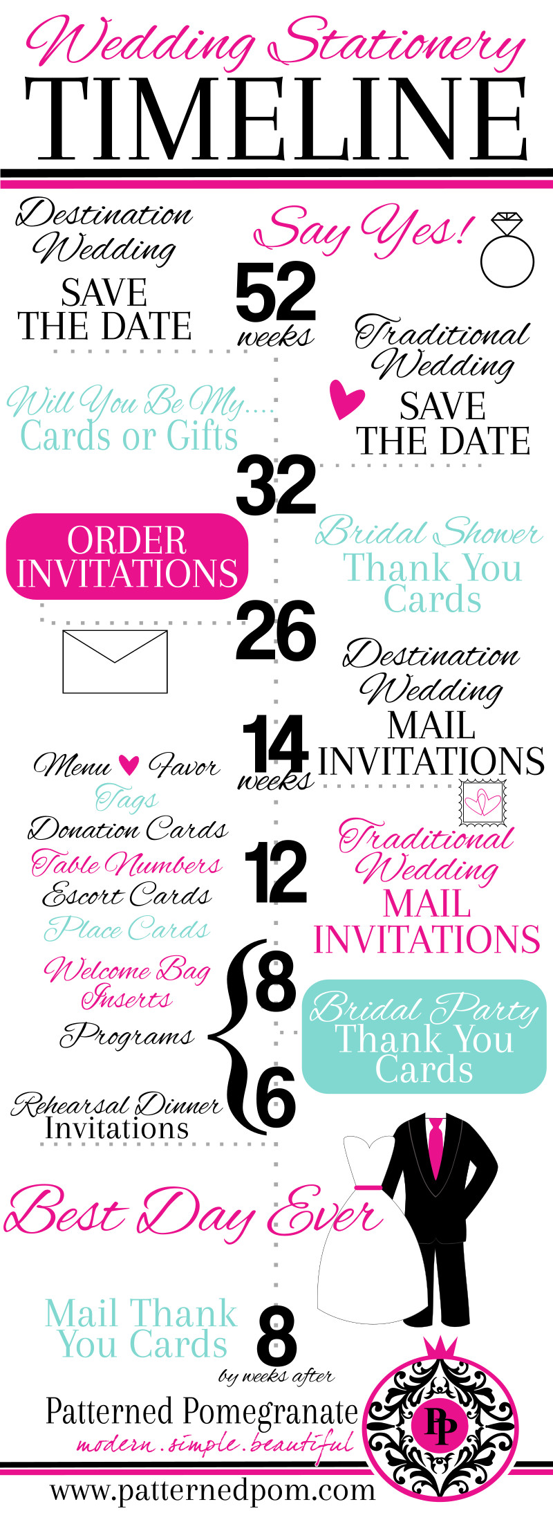 Wedding Infographic on when to order and send wedding invitations and other paper goods